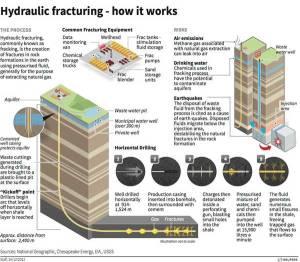 fracking_riesgos