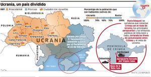 infografia-ucrania