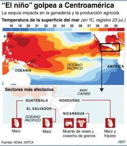 centroamerica-busca-estrategia-comun-enfrentar-sequia_2_2121875