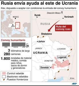 convoy humanitario